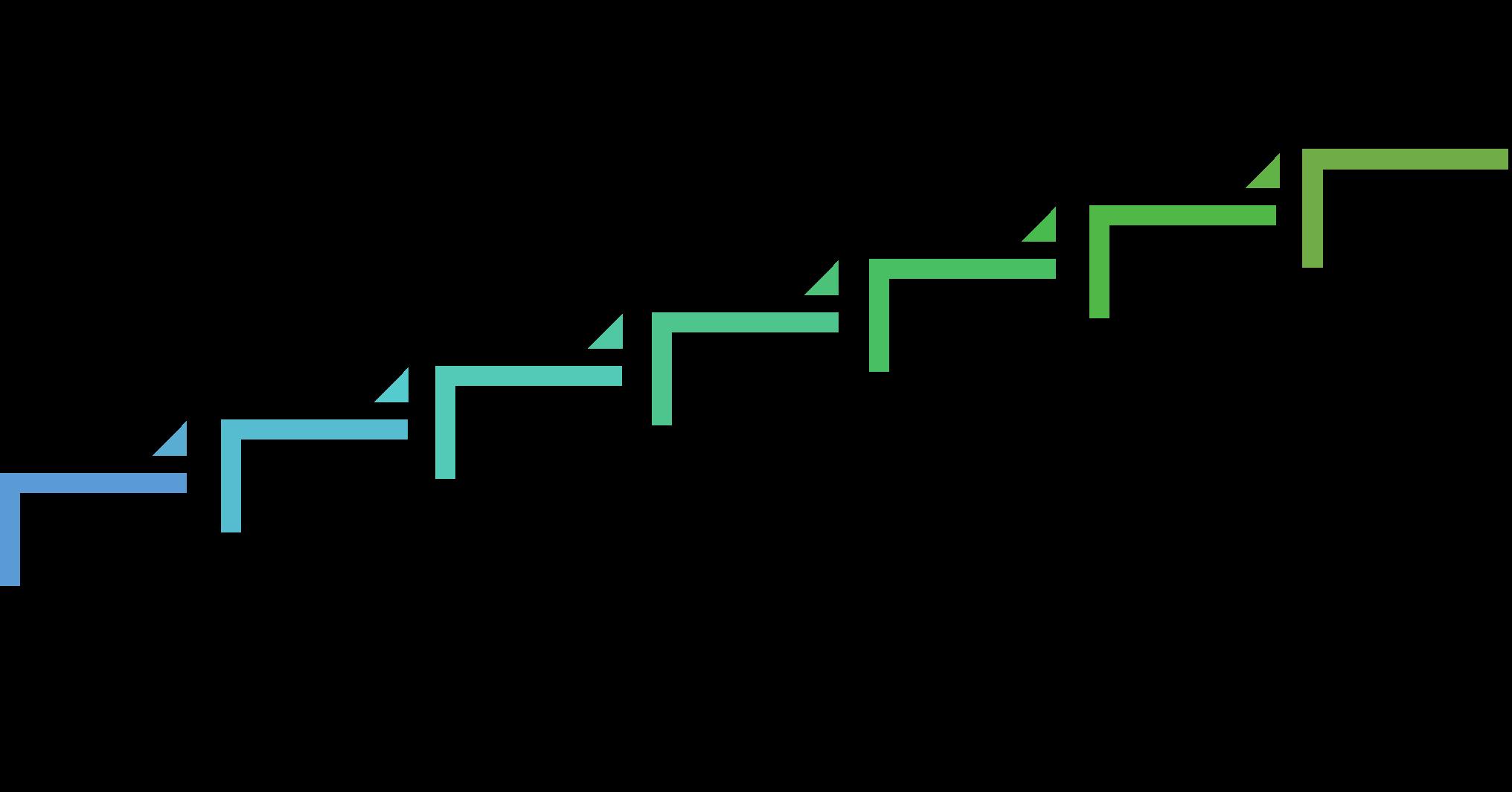 ProjectTOP testausohjelmisto kehitysehdotuksen käsittely