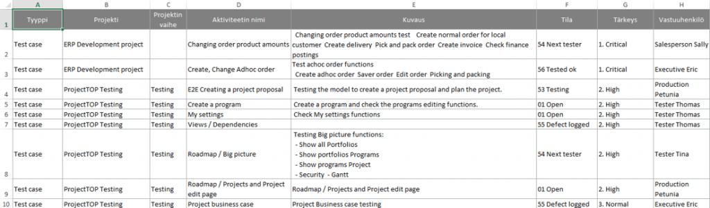 ProjectTOP testausohjelmisto aktiviteetin lataus excel esimerkki