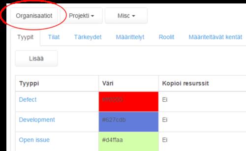 ProjectTOP testausohjelmisto organisaatio määritys